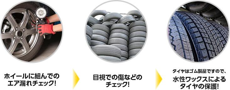 ホイールに組んでのエア漏れチェック!    目視での傷などのチェック!    タイヤはゴム製品ですので、水性ワックスによるタイヤの保護!